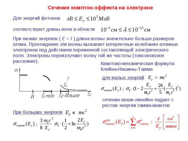 Сечение комптон-эффекта на электроне При низких энергиях ( Е < I ) длина волны значительно больше размеров атома. Прохождение э/м волны вызывает когерентные колебания атомных электронов под действием переменной составляющей электрического поля. Элек…