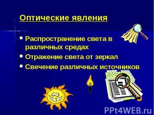 Оптические явленияРаспространение света в различных средахОтражение света от зер