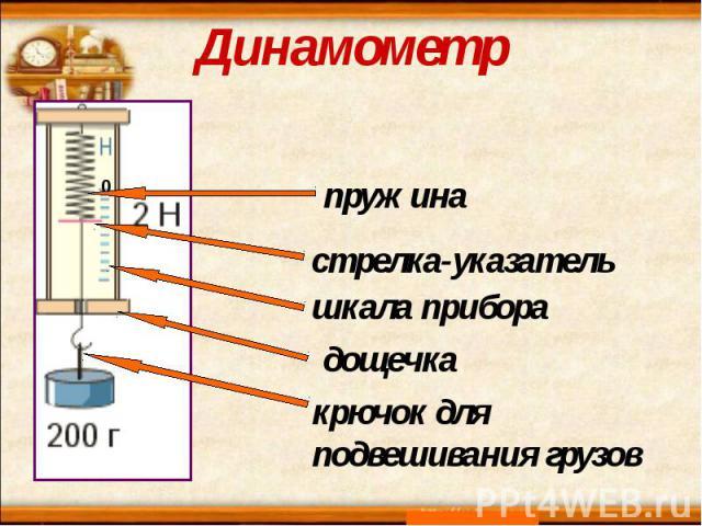 Динамометр пружина стрелка-указатель шкала прибора дощечка крючок для подвешивания грузов