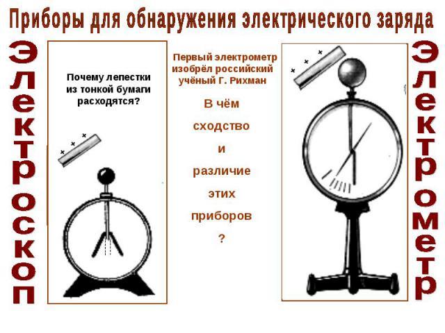 Приборы для обнаружения электрического заряда Первый электрометр изобрёл российскийучёный Г. Рихман В чёмсходствоиразличиеэтихприборов?
