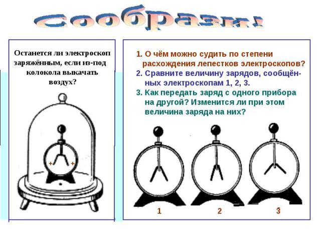 Сообрази! Останется ли электроскопзаряжённым, если из-подколокола выкачатьвоздух? 1. О чём можно судить по степени расхождения лепестков электроскопов?2. Сравните величину зарядов, сообщён- ных электроскопам 1, 2, 3.3. Как передать заряд с одного пр…
