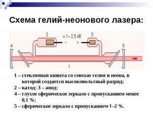 Схема гелий-неонового лазера: 1 – стеклянная кювета со смесью гелия и неона, в к