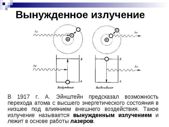 Вынужденное излучение В 1917 г. А. Эйнштейн предсказал возможность перехода атома с высшего энергетического состояния в низшее под влиянием внешнего воздействия. Такое излучение называется вынужденным излучением и лежит в основе работы лазеров.