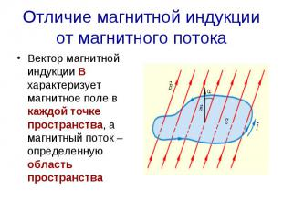 Отличие магнитной индукции от магнитного потока Вектор магнитной индукции В хара