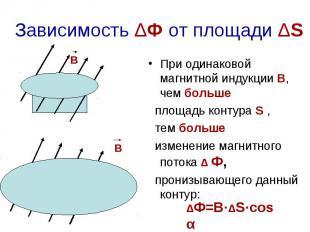 Зависимость ΔФ от площади ΔS При одинаковой магнитной индукции В, чем больше пло