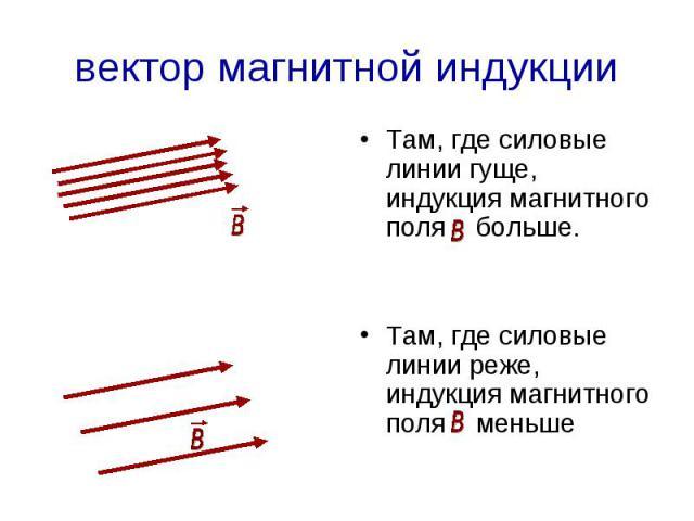 вектор магнитной индукции Там, где силовые линии гуще, индукция магнитного поля больше.Там, где силовые линии реже, индукция магнитного поля меньше