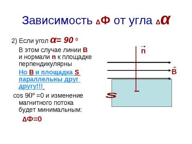 Зависимость ΔФ от угла Δα 2) Если угол α= 90 º В этом случае линии В и нормали n к площадке перпендикулярны Но В и площадка S параллельны друг другу!!! cos 90º =0 и изменение магнитного потока будет минимальным: ΔФ=0