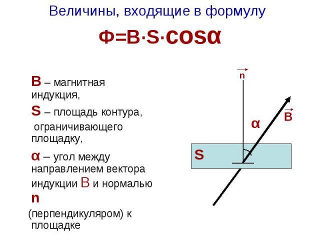 Величины, входящие в формулу Ф=В·S·cosα n В – магнитная индукция, S – площадь контура, ограничивающего площадку, α – угол между направлением вектора индукции В и нормалью n (перпендикуляром) к площадке