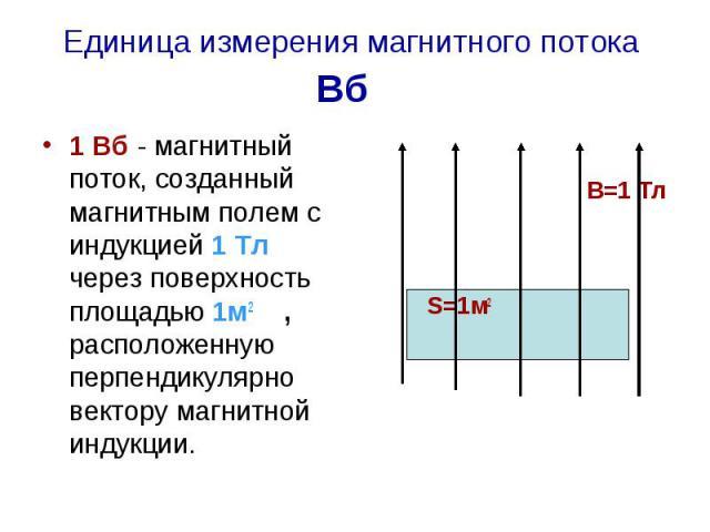 Единица измерения магнитного потока Вб 1 Вб - магнитный поток, созданный магнитным полем с индукцией 1 Тл через поверхность площадью 1м2 , расположенную перпендикулярно вектору магнитной индукции.