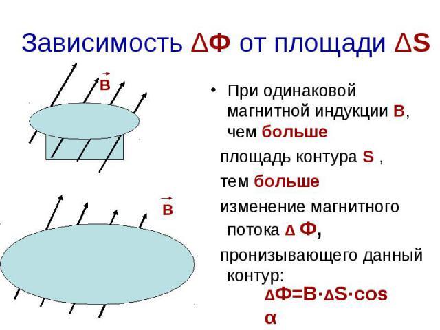 Зависимость ΔФ от площади ΔS При одинаковой магнитной индукции В, чем больше площадь контура S , тем больше изменение магнитного потока Δ Ф, пронизывающего данный контур: