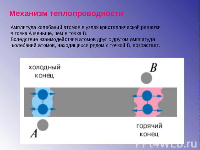 Амплитуда колебаний атомов в узлах кристаллической решетки в точке А меньше, чем в точке В. Вследствие взаимодействия атомов друг с другом амплитуда колебаний атомов, находящихся рядом с точкой В, возрастает.