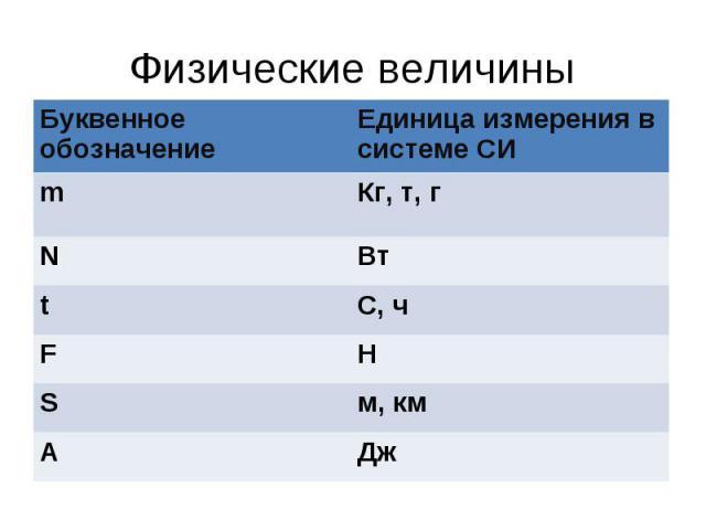 Физические величины