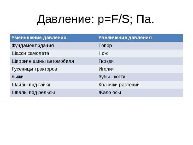 Давление: p=F/S; Па.