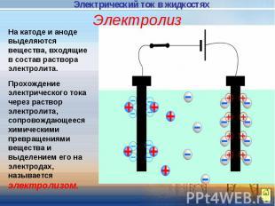 Электролиз На катоде и аноде выделяются вещества, входящие в состав раствора эле