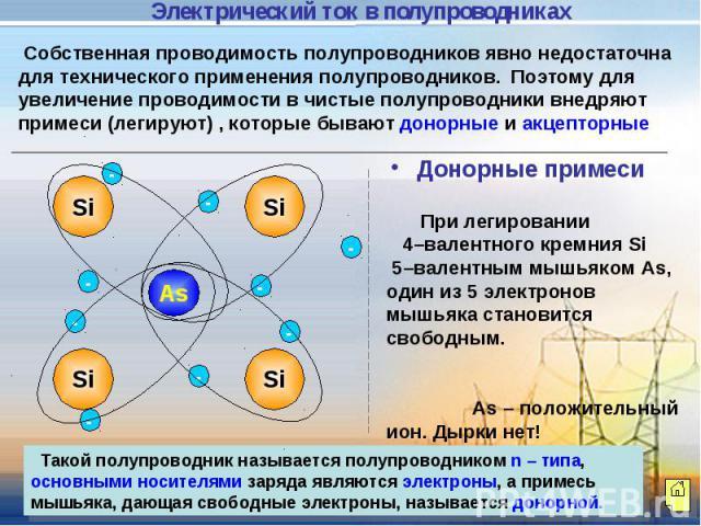 Электрический ток в полупроводниках Собственная проводимость полупроводников явно недостаточна для технического применения полупроводников. Поэтому для увеличение проводимости в чистые полупроводники внедряют примеси (легируют) , которые бывают доно…