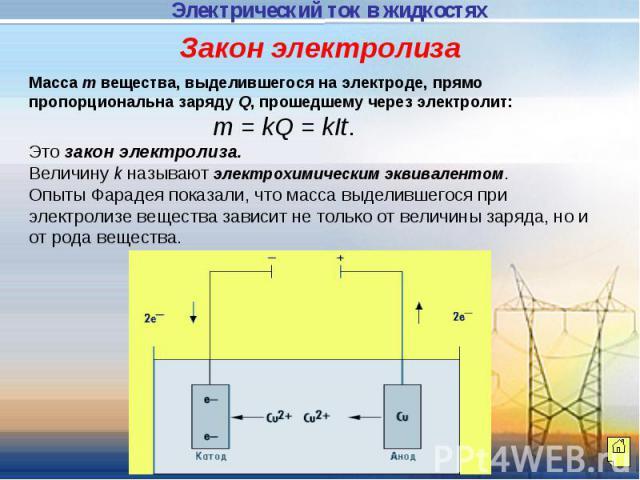 Закон электролиза Масса m вещества, выделившегося на электроде, прямо пропорциональна заряду Q, прошедшему через электролит: m = kQ = kIt. Это закон электролиза.Величину k называют электрохимическим эквивалентом. Опыты Фарадея показали, что масса вы…