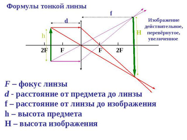 Формулы тонкой линзы Изображениедействительное,перевёрнутое,увеличенное F – фокус линзы d - расстояние от предмета до линзы f – расстояние от линзы до изображения h – высота предмета Н – высота изображения