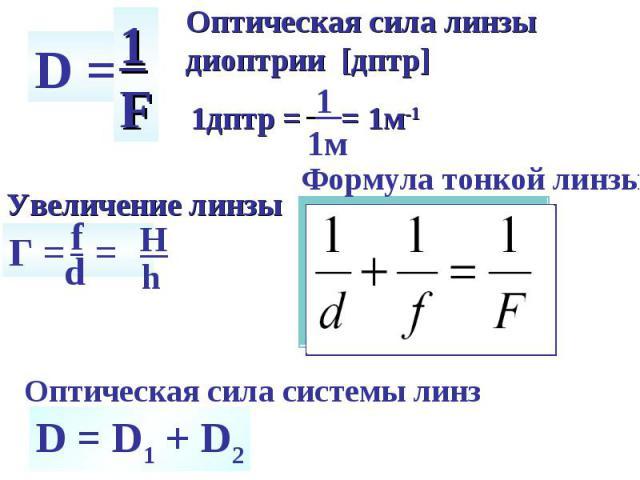 Оптическая сила линзы диоптрии [дптр] Увеличение линзы Формула тонкой линзы Оптическая сила системы линз D = D1 + D2
