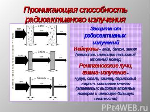 Проникающая способность радиоактивного излучения Защита от радиоактивных излучен