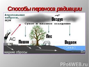 Способы переноса радиации