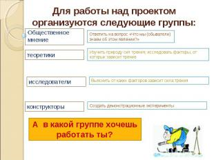 Для работы над проектом организуются следующие группы: Общественное мнение Ответ