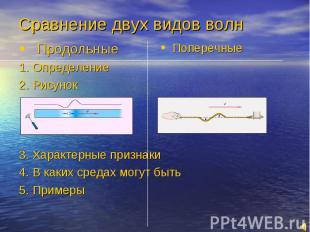 Сравнение двух видов волн Продольные1. Определение2. Рисунок3. Характерные призн