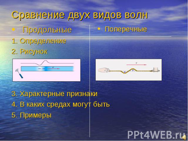 Сравнение двух видов волн Продольные1. Определение2. Рисунок3. Характерные признаки4. В каких средах могут быть5. Примеры