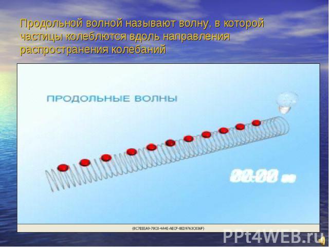 Продольной волной называют волну, в которой частицы колеблются вдоль направления распространения колебаний