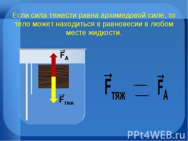 Если сила тяжести равна архимедовой силе, то тело может находиться в равновесии в любом месте жидкости.