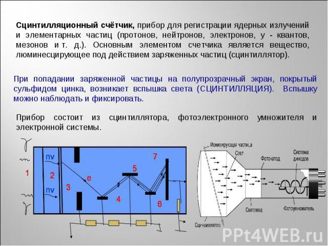 Сцинтилляционный счётчик, прибор для регистрации ядерных излучений и элементарных частиц (протонов, нейтронов, электронов, y - квантов, мезонов ит. д.). Основным элементом счетчика является вещество, люминесцирующее под действием заряженных частиц …