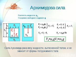 Архимедова сила Плотность жидкости -ρж Ускорение свободного падения -g Сила Архи
