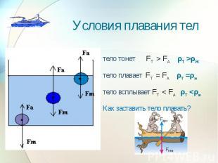 Условия плавания тел тело тонет FТ > FА ρТ >ρЖтело плавает FТ = FА ρТ =ρж тело в