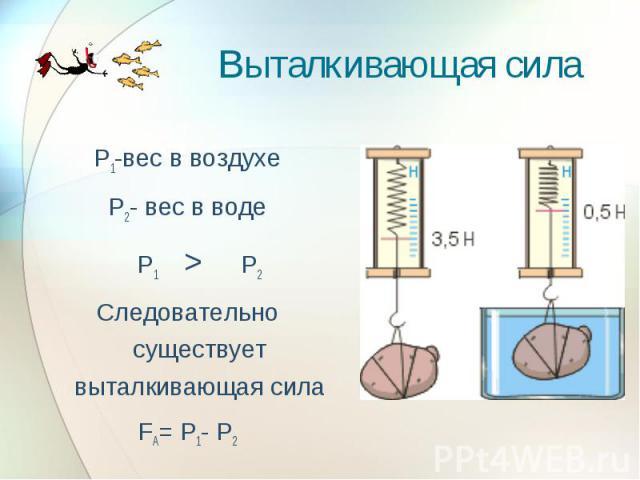 Выталкивающая сила Р1-вес в воздухеР2- вес в водеР1 >Р2Следовательно существует выталкивающая силаFА= Р1- Р2