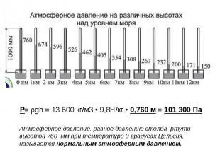 Атмосферное давление, равное давлению столба ртути высотой 760 мм при температур