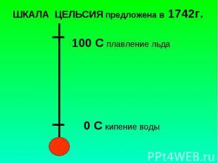 ШКАЛА ЦЕЛЬСИЯ предложена в 1742г. 100 С плавление льда 0 С кипение воды