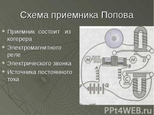 Схема приемника Попова Приемник состоит из когерераЭлектромагнитного релеЭлектри