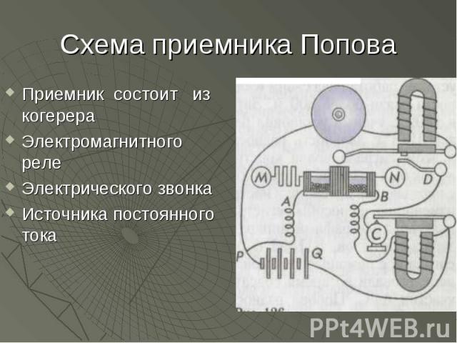 Схема приемника Попова Приемник состоит из когерераЭлектромагнитного релеЭлектрического звонкаИсточника постоянного тока