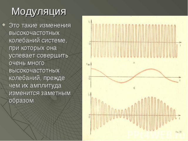 Это такие изменения высокочастотных колебаний системе, при которых она успевает совершить очень много высокочастотных колебаний, прежде чем их амплитуда изменится заметным образом