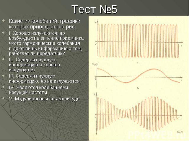 Какие из колебаний, графики которых приведены на рис.I. Хорошо излучаются, но возбуждают в антенне приемника чисто гармонические колебания и дают лишь информацию о том, работает ли передатчик?II. Содержит нужную информацию и хорошо излучаютсяIII. Со…