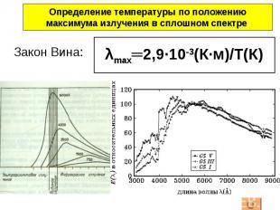 Закон Вина: Определение температуры по положениюмаксимума излучения в сплошном с