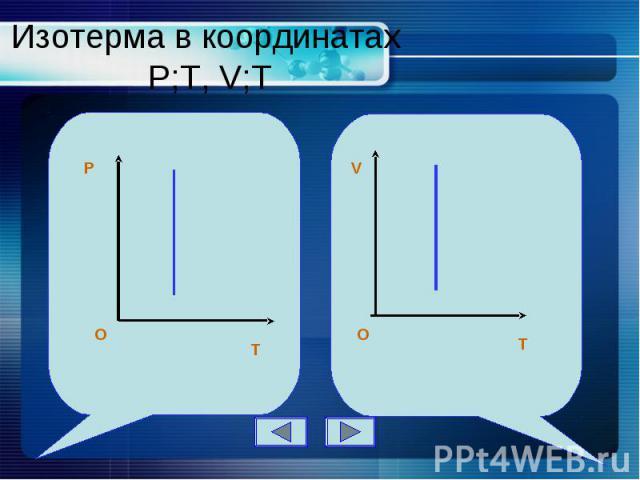 Изотерма в координатах P;T, V;T