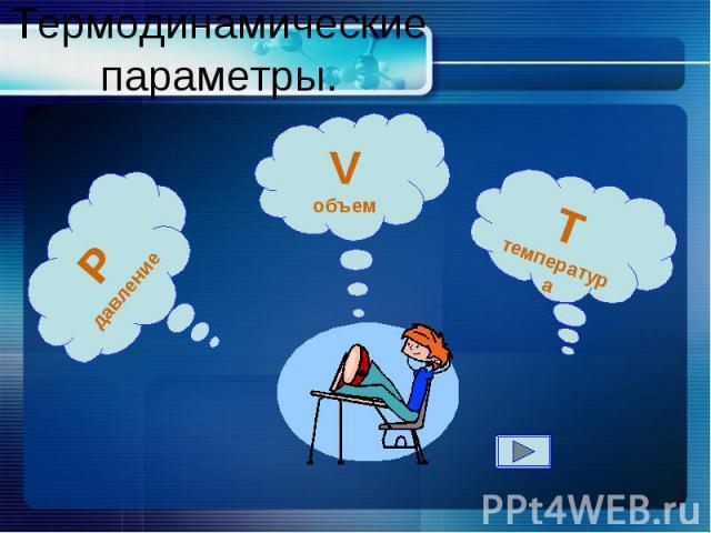 Термодинамические параметры.