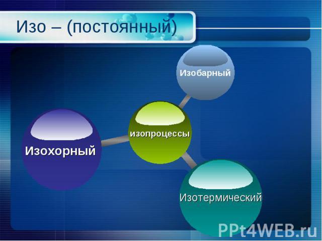 Изо – (постоянный) Изохорный изопроцессы Изобарный Изотермический
