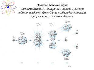 Процесс деления ядра:а)взаимодействие нейтрона с ядром; б)захват нейтрона ядром;