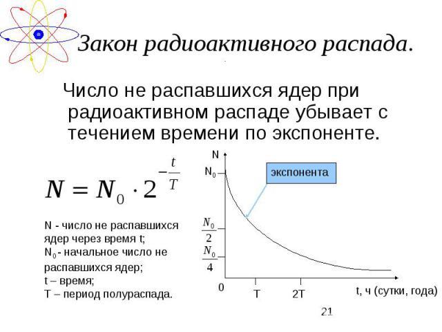 Число не распавшихся ядер при радиоактивном распаде убывает с течением времени по экспоненте. Закон радиоактивного распада.