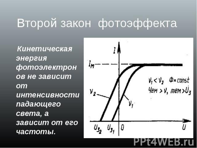 Второй закон фотоэффекта Кинетическая энергия фотоэлектронов не зависит от интенсивности падающего света, а зависит от его частоты.