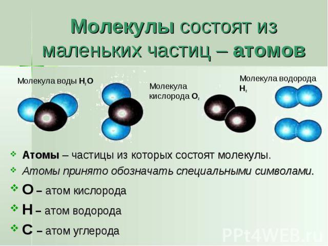 Молекулы состоят из маленьких частиц – атомов Атомы – частицы из которых состоят молекулы.Атомы принято обозначать специальными символами.О – атом кислородаН – атом водородаС – атом углерода
