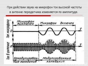 При действии звука на микрофон ток высокой частотыв антенне передатчика изменяет