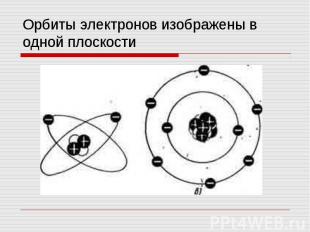 Орбиты электронов изображены в одной плоскости