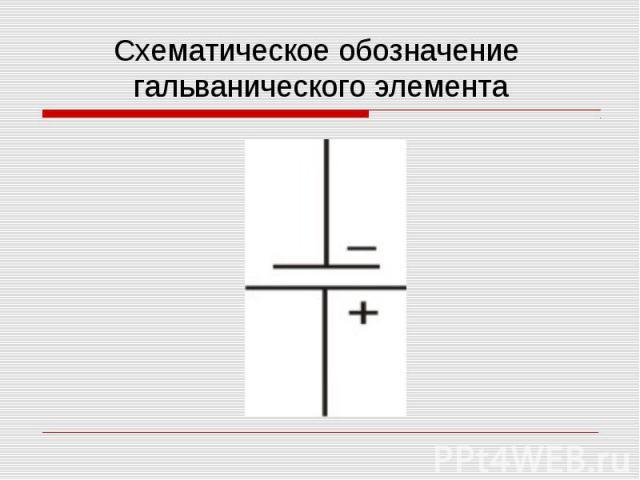 Схематическое обозначение гальванического элемента